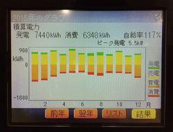 太陽光2015_4.JPG