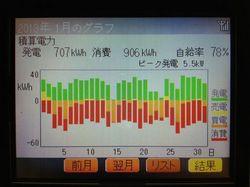太陽光発電201301_2.jpg