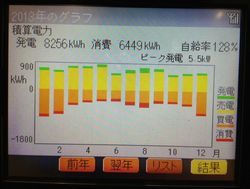 太陽光発電2013_2.jpg