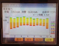 太陽光発電2014_2.jpg